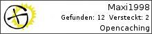 Opencaching.de-Statistik von Maxi1998
