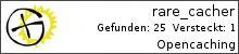 Opencaching.de-Statistik von rare_cacher