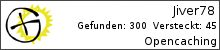 Opencaching.de-Statistik von Jiver78