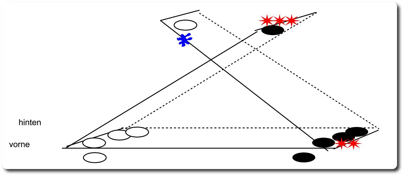 1. Figur